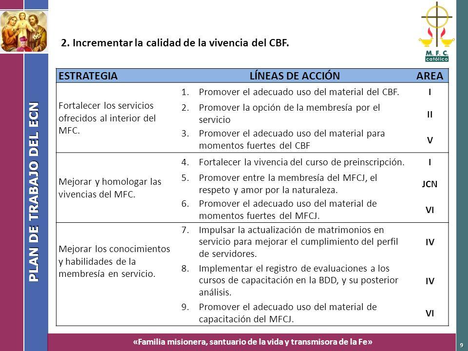 2. Incrementar la calidad de la vivencia del CBF. ESTRATEGIA
