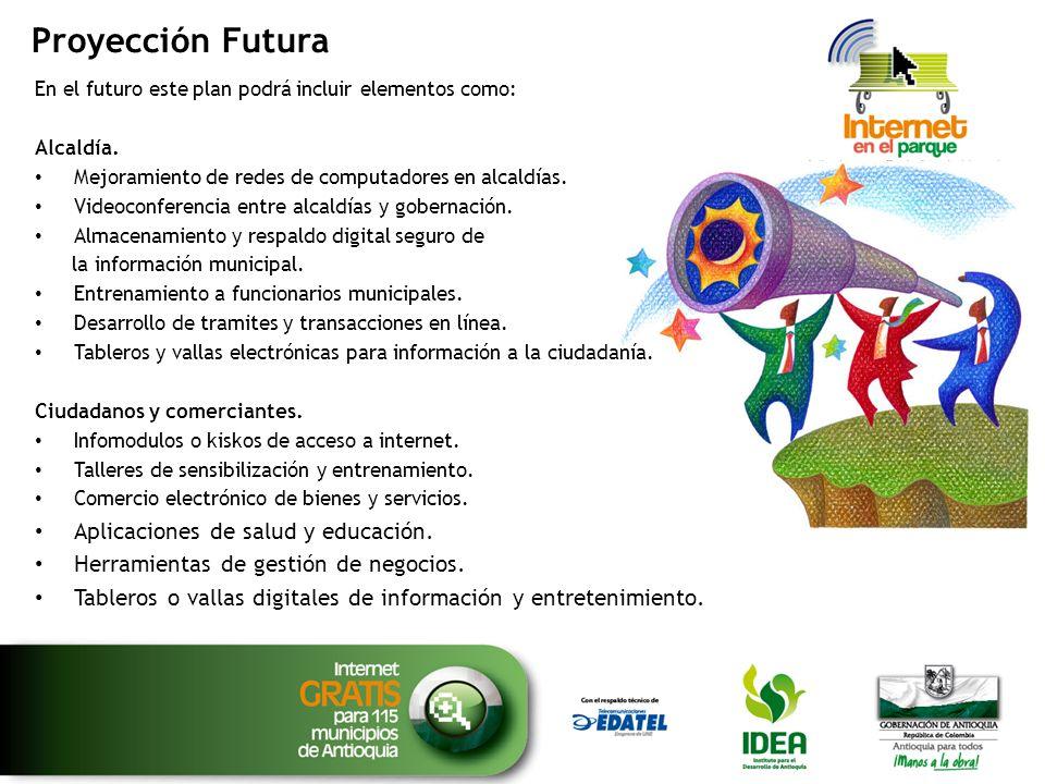 Proyección Futura Aplicaciones de salud y educación.