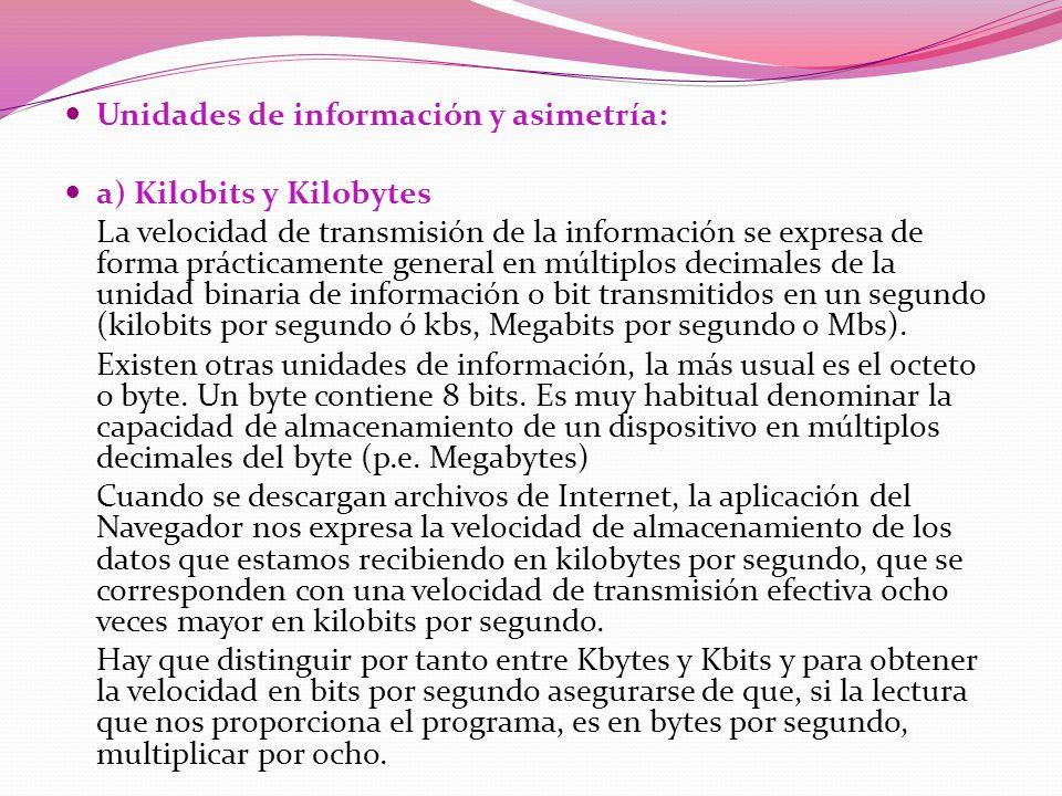 Unidades de información y asimetría: