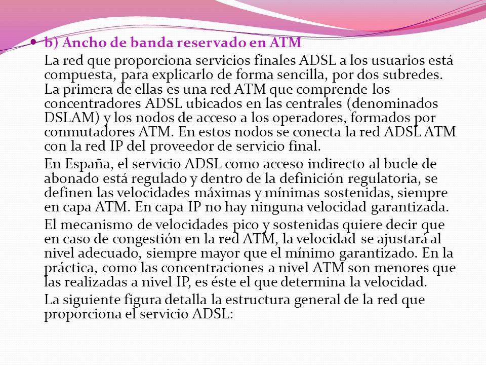 b) Ancho de banda reservado en ATM