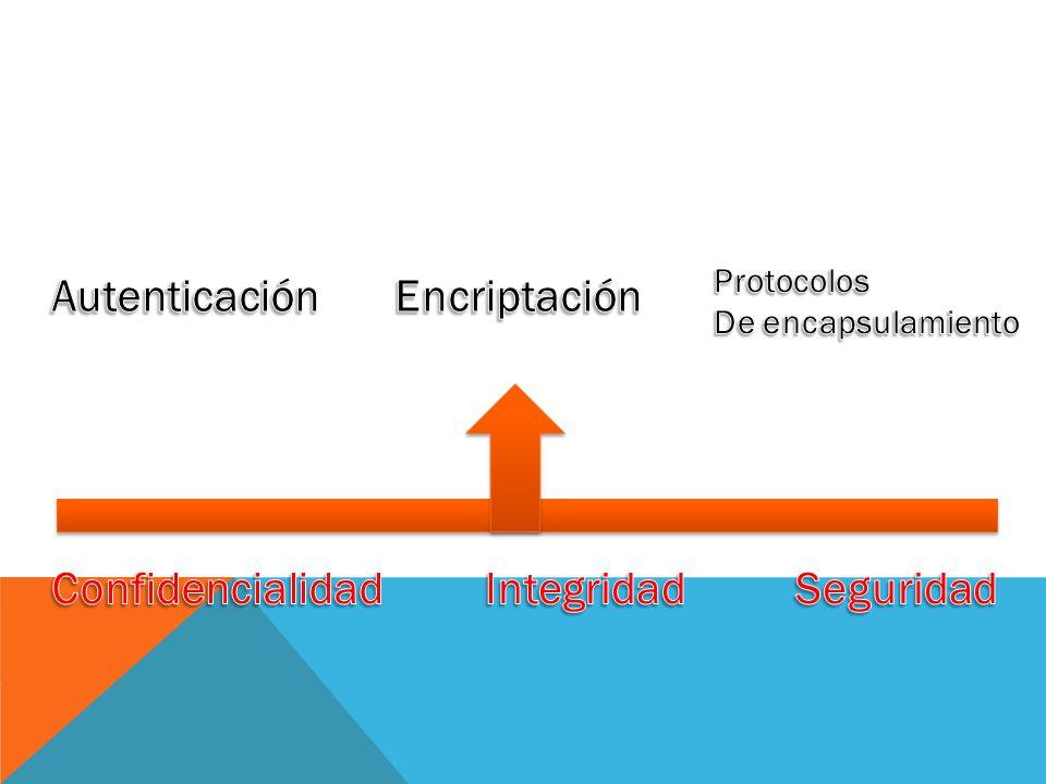 Autenticación Encriptación Confidencialidad Integridad Seguridad
