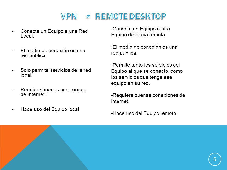 VPN ≠ Remote Desktop Conecta un Equipo a otro Equipo de forma remota.