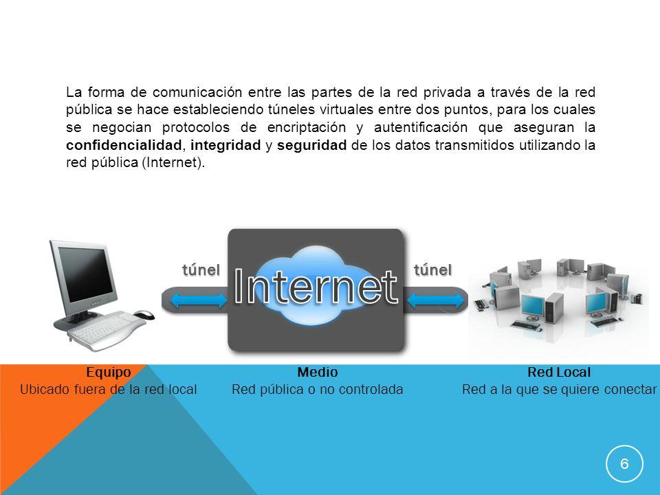 La forma de comunicación entre las partes de la red privada a través de la red pública se hace estableciendo túneles virtuales entre dos puntos, para los cuales se negocian protocolos de encriptación y autentificación que aseguran la confidencialidad, integridad y seguridad de los datos transmitidos utilizando la red pública (Internet).