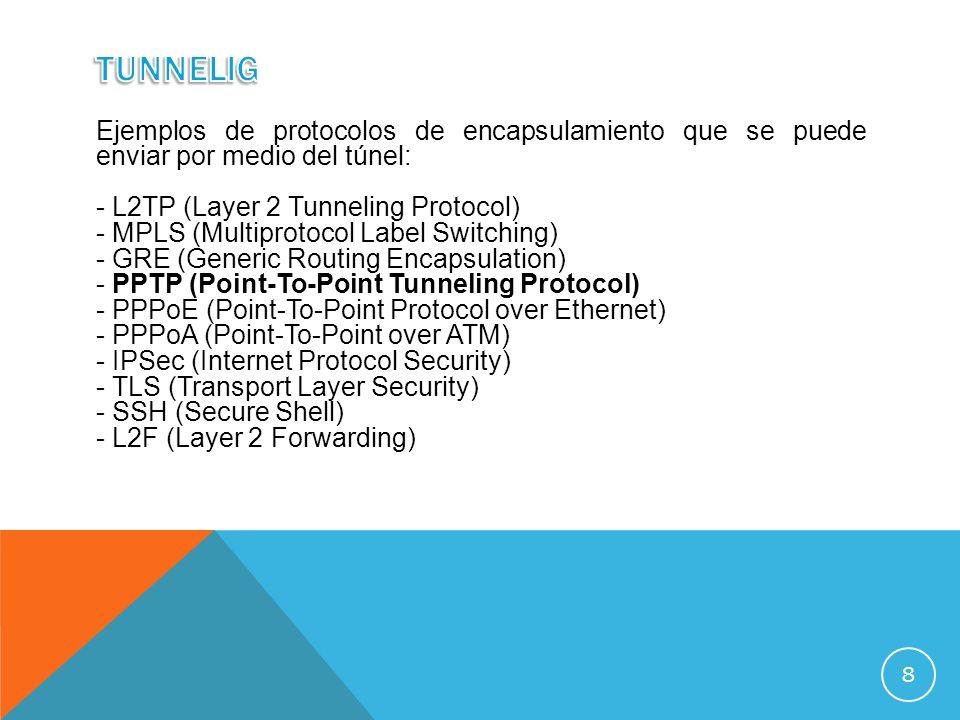 Tunnelig Ejemplos de protocolos de encapsulamiento que se puede enviar por medio del túnel: L2TP (Layer 2 Tunneling Protocol)