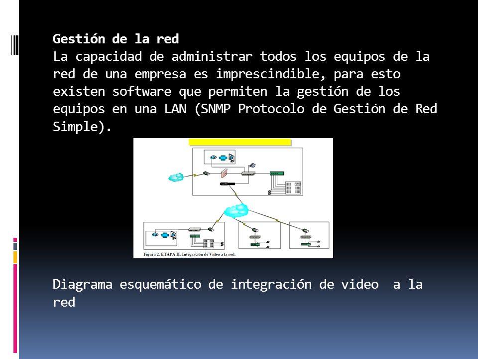 Gestión de la red La capacidad de administrar todos los equipos de la red de una empresa es imprescindible, para esto existen software que permiten la gestión de los equipos en una LAN (SNMP Protocolo de Gestión de Red Simple).
