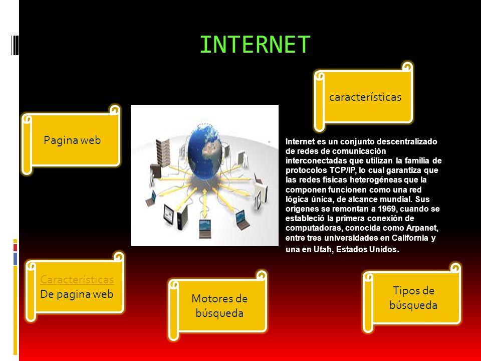 INTERNET características Pagina web Características De pagina web