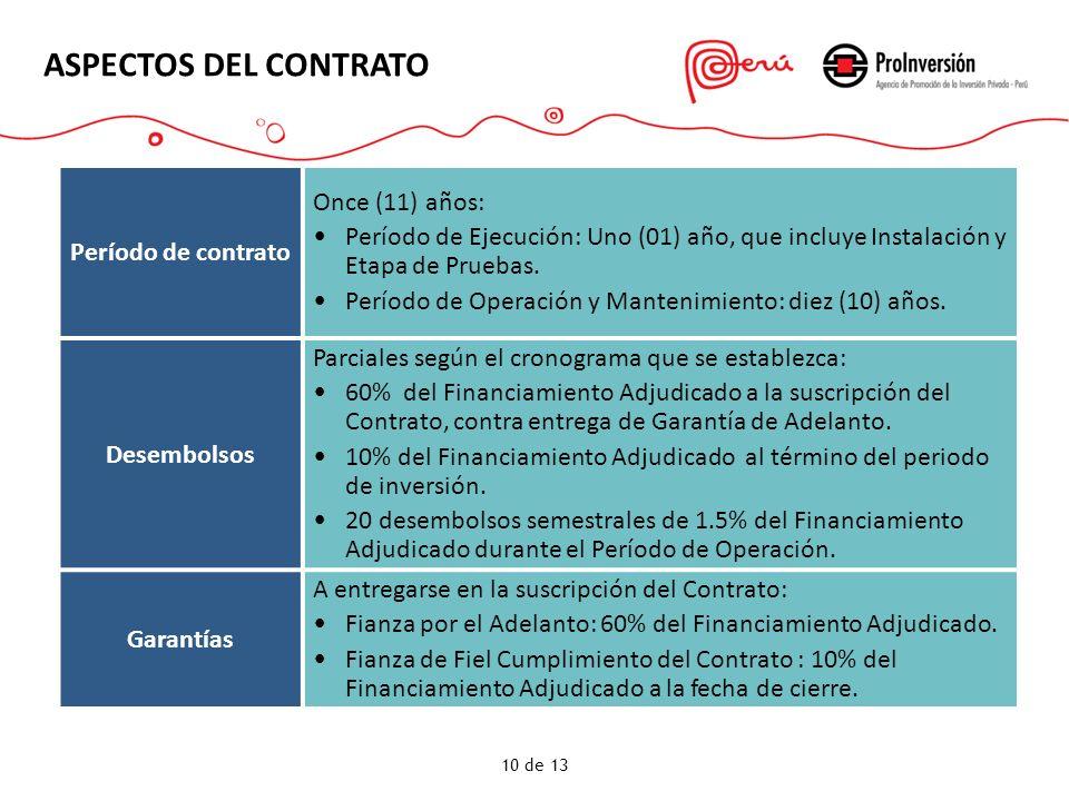 Aspectos del Contrato Once (11) años: