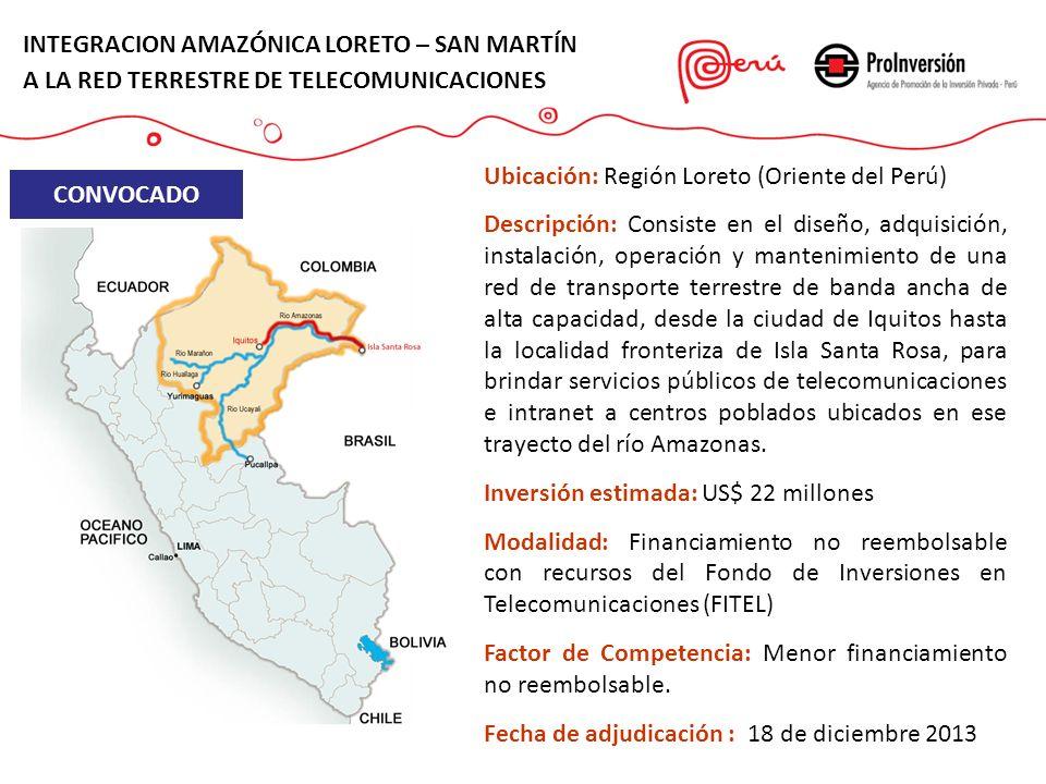 INTEGRACION AMAZÓNICA LORETO – SAN MARTÍN