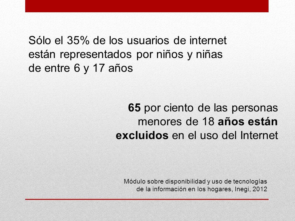 Sólo el 35% de los usuarios de internet están representados por niños y niñas de entre 6 y 17 años