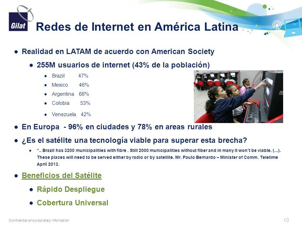 Redes de Internet en América Latina