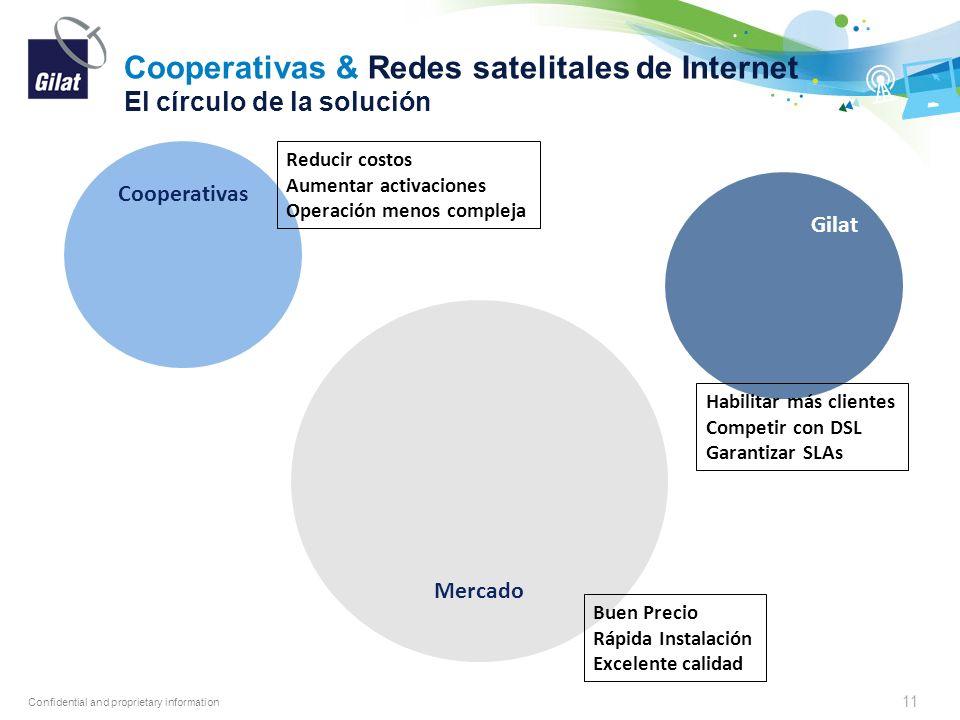 Cooperativas & Redes satelitales de Internet El círculo de la solución