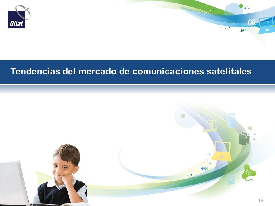 Tendencias del mercado de comunicaciones satelitales
