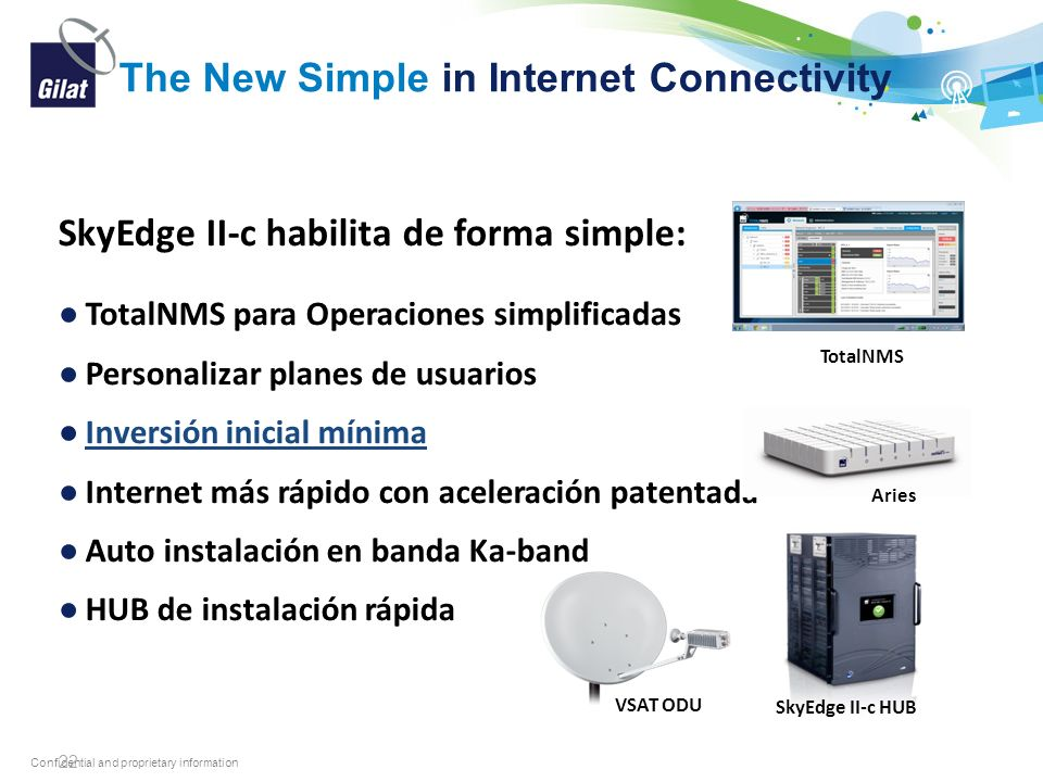 The New Simple in Internet Connectivity
