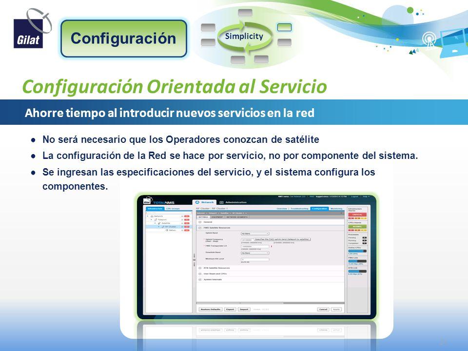 Configuración Orientada al Servicio