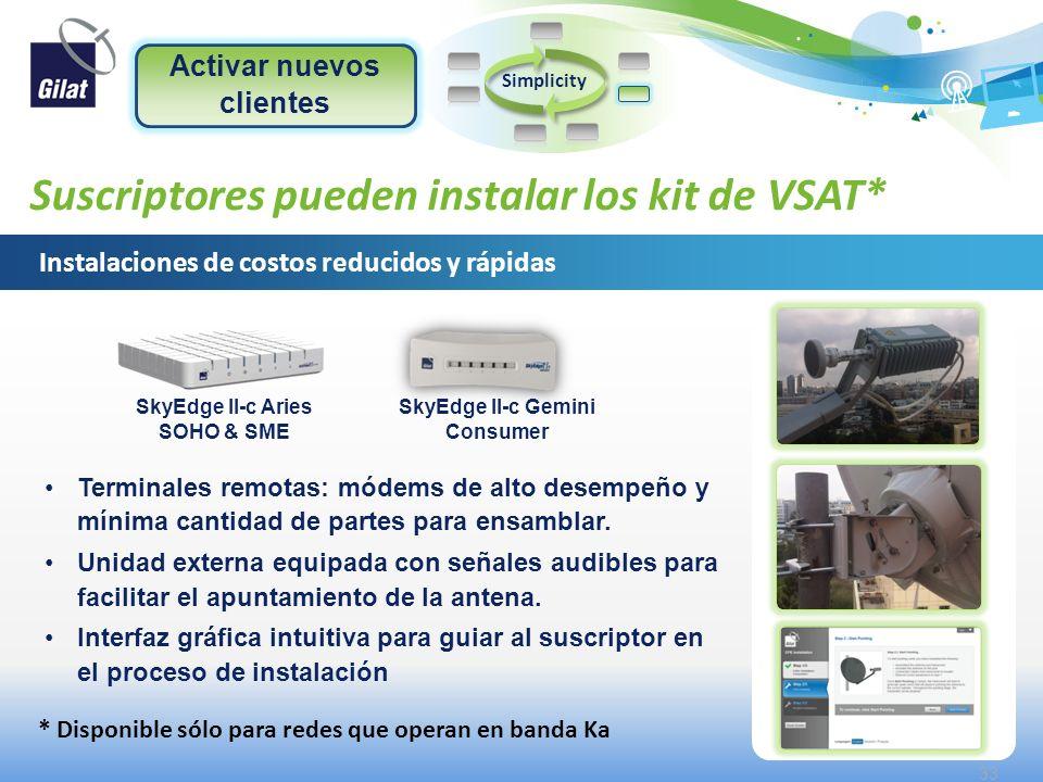 Suscriptores pueden instalar los kit de VSAT*