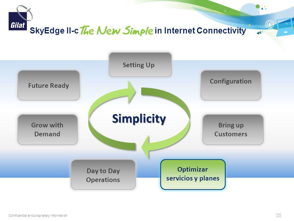 Optimizar servicios y planes