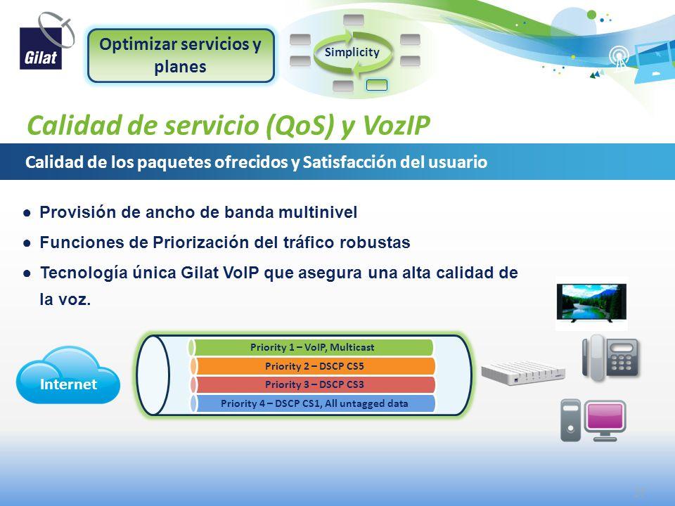 Calidad de servicio (QoS) y VozIP