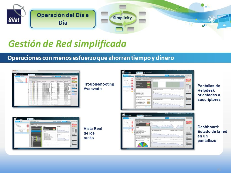 Gestión de Red simplificada