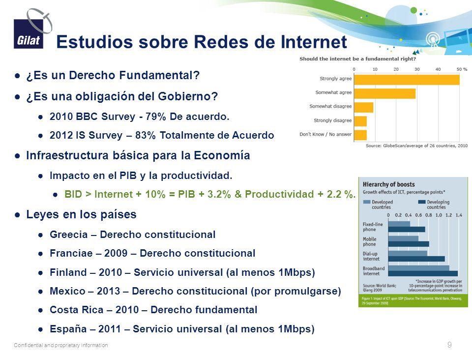 Estudios sobre Redes de Internet