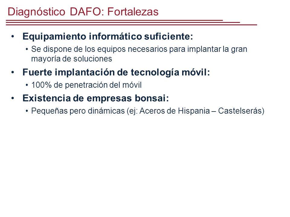 Diagnóstico DAFO: Fortalezas