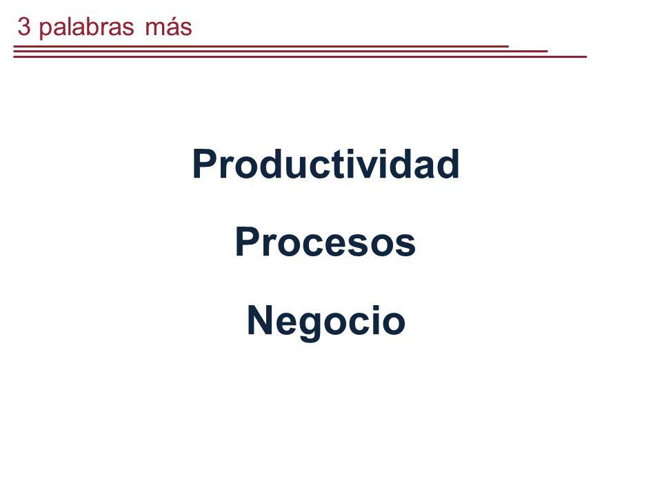 Productividad Procesos Negocio
