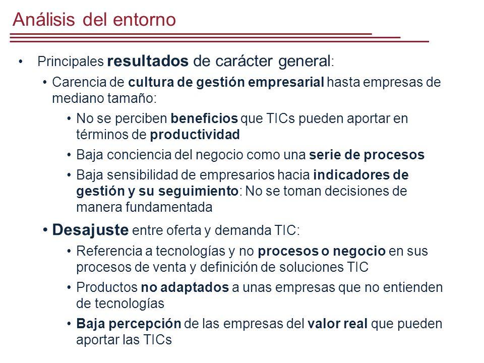 Análisis del entorno Desajuste entre oferta y demanda TIC: