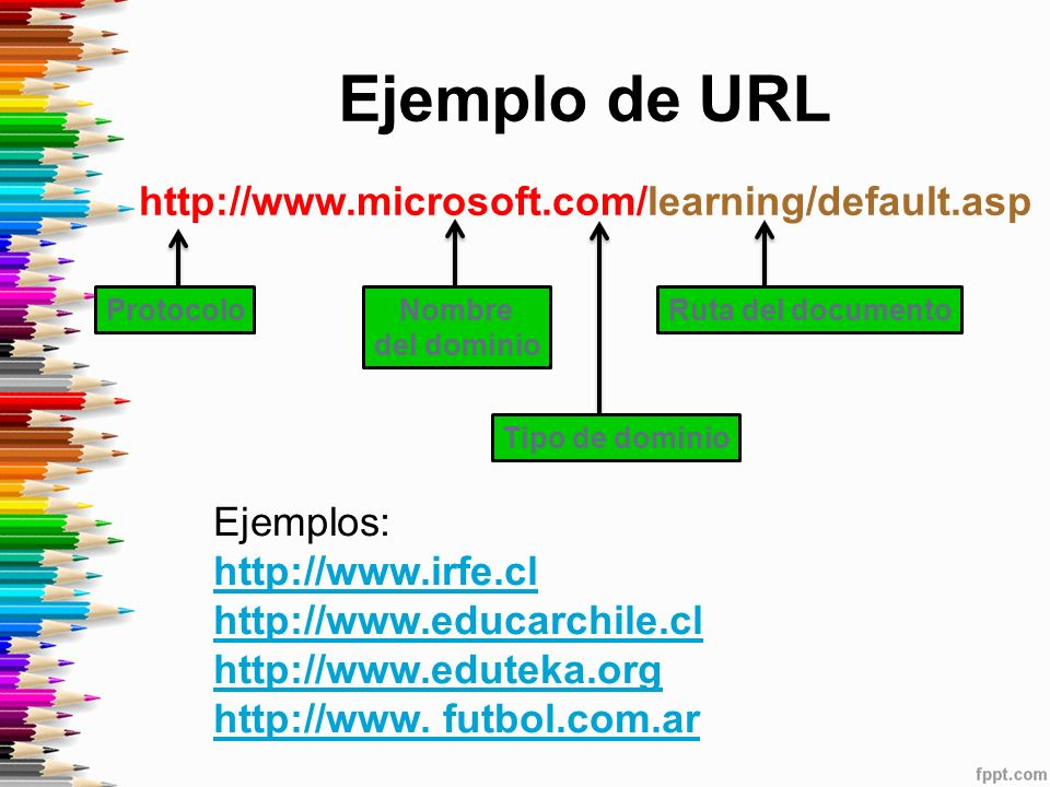 Ejemplo de URL http://www.microsoft.com/learning/default.asp Ejemplos: