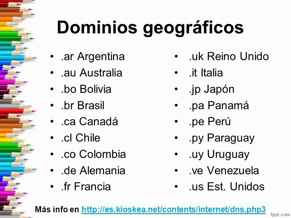Dominios geográficos .ar Argentina .uk Reino Unido .au Australia