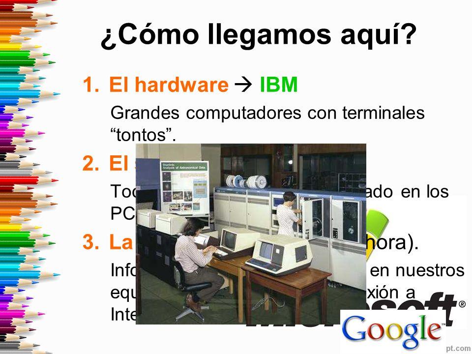 ¿Cómo llegamos aquí El hardware  IBM El software  Microsoft