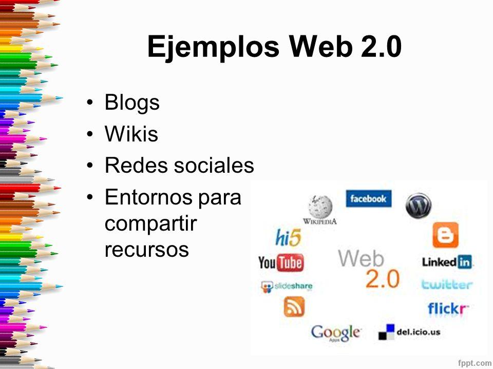 Ejemplos Web 2.0 Blogs Wikis Redes sociales