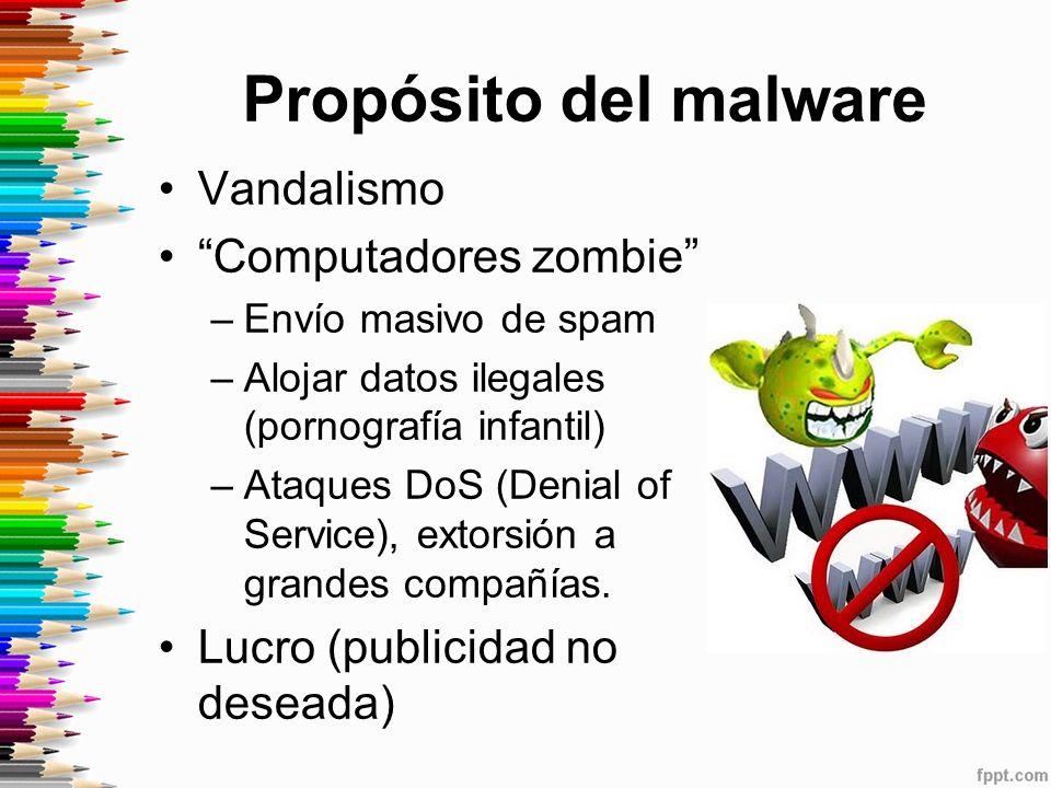 Propósito del malware Vandalismo Computadores zombie