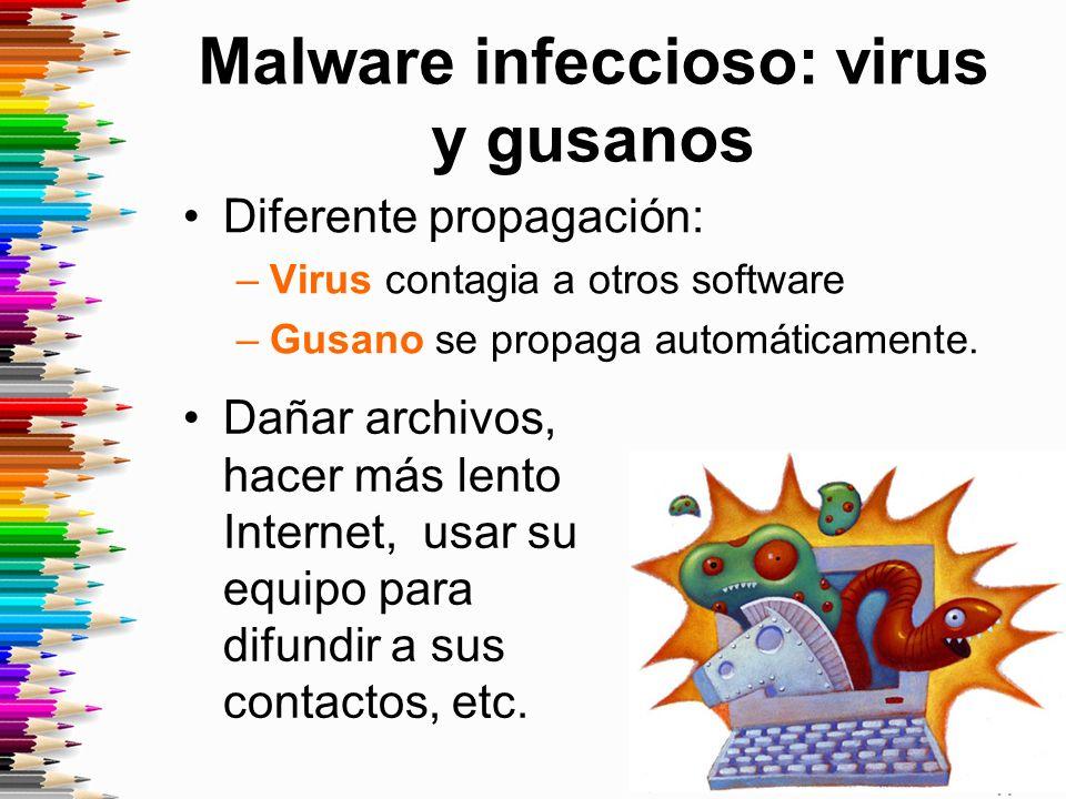 Malware infeccioso: virus y gusanos
