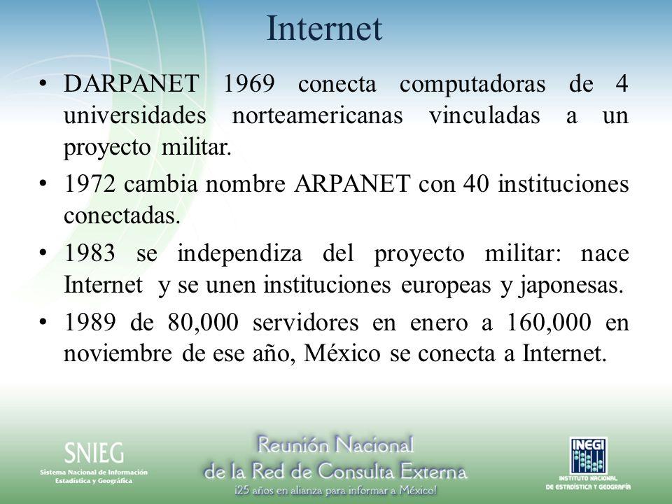 InternetDARPANET 1969 conecta computadoras de 4 universidades norteamericanas vinculadas a un proyecto militar.