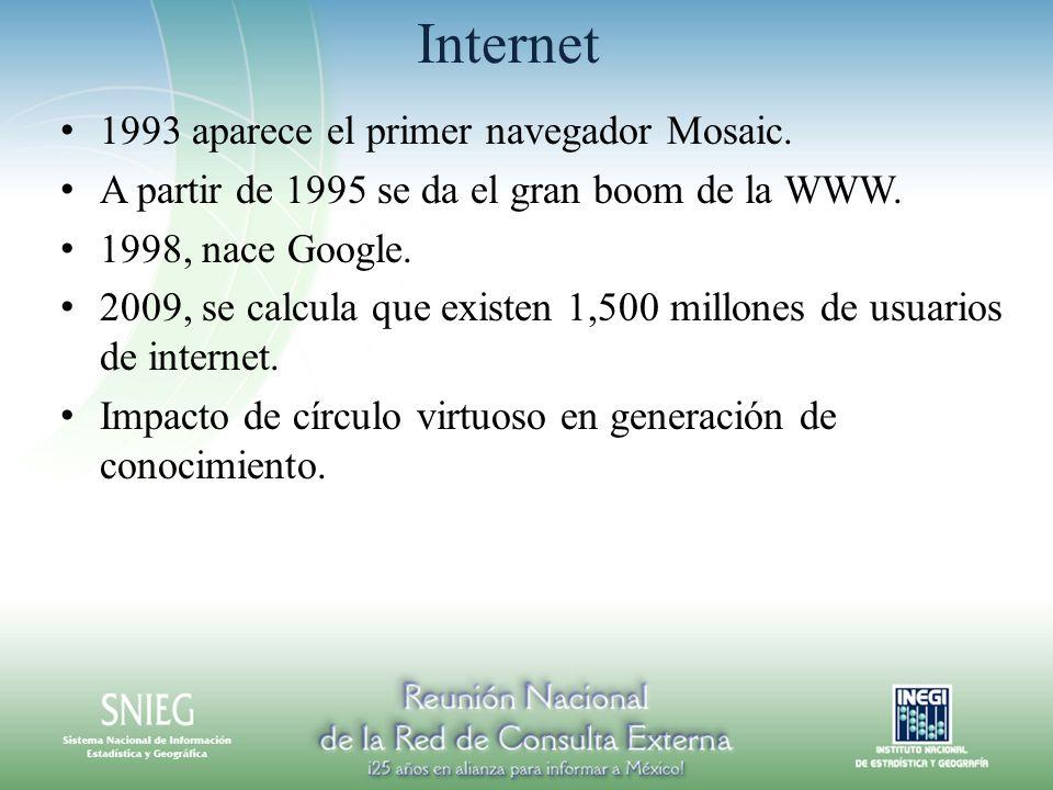 Internet 1993 aparece el primer navegador Mosaic.
