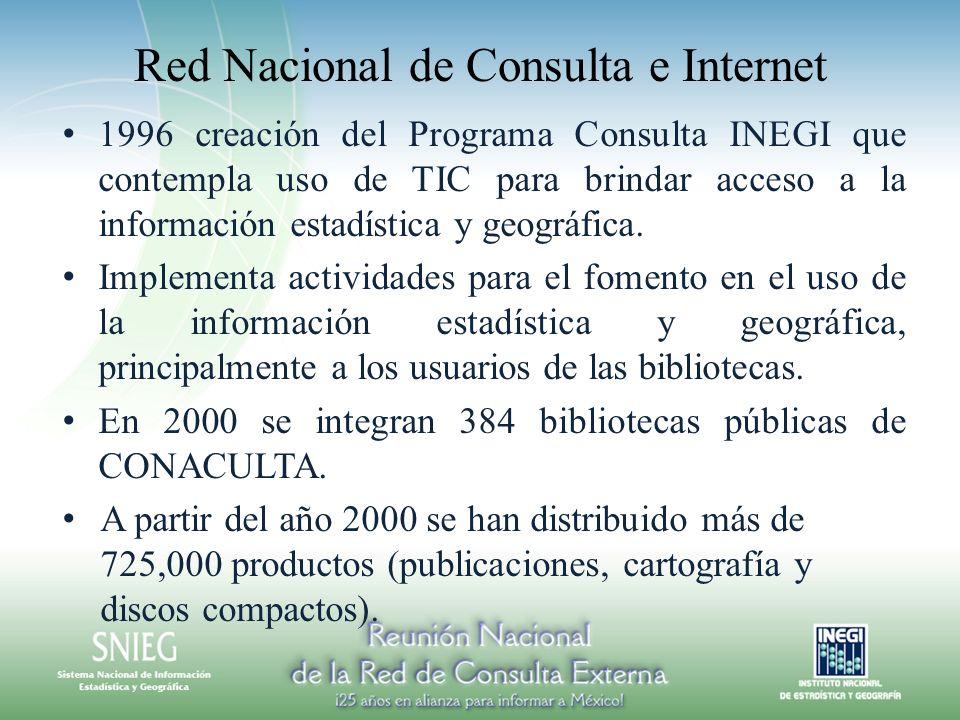 Red Nacional de Consulta e Internet