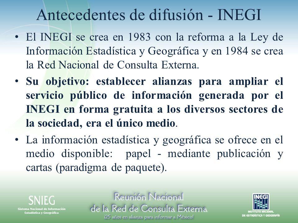 Antecedentes de difusión - INEGI