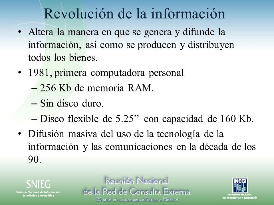Revolución de la información