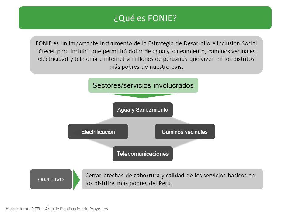 Sectores/servicios involucrados