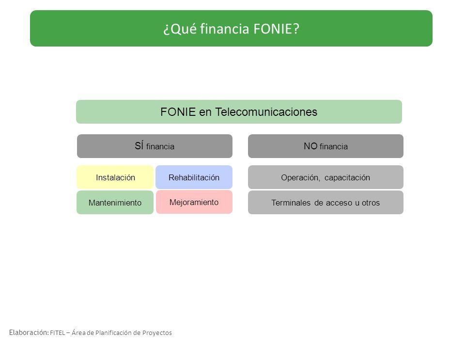 ¿Qué financia FONIE FONIE en Telecomunicaciones SÍ financia