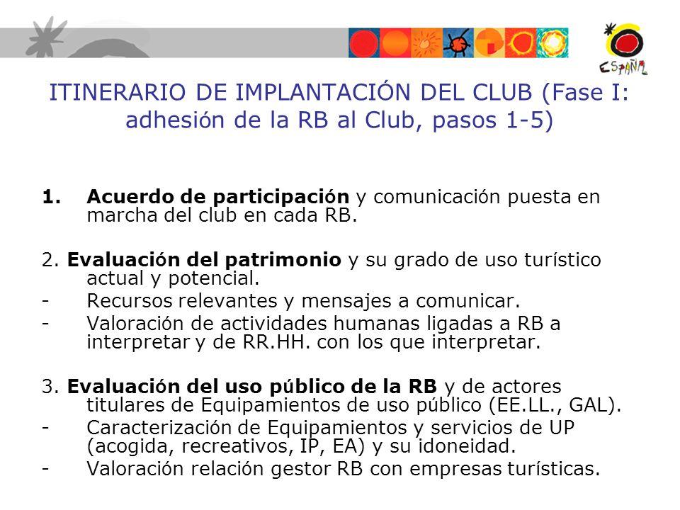 ITINERARIO DE IMPLANTACIÓN DEL CLUB (Fase I: adhesión de la RB al Club, pasos 1-5)