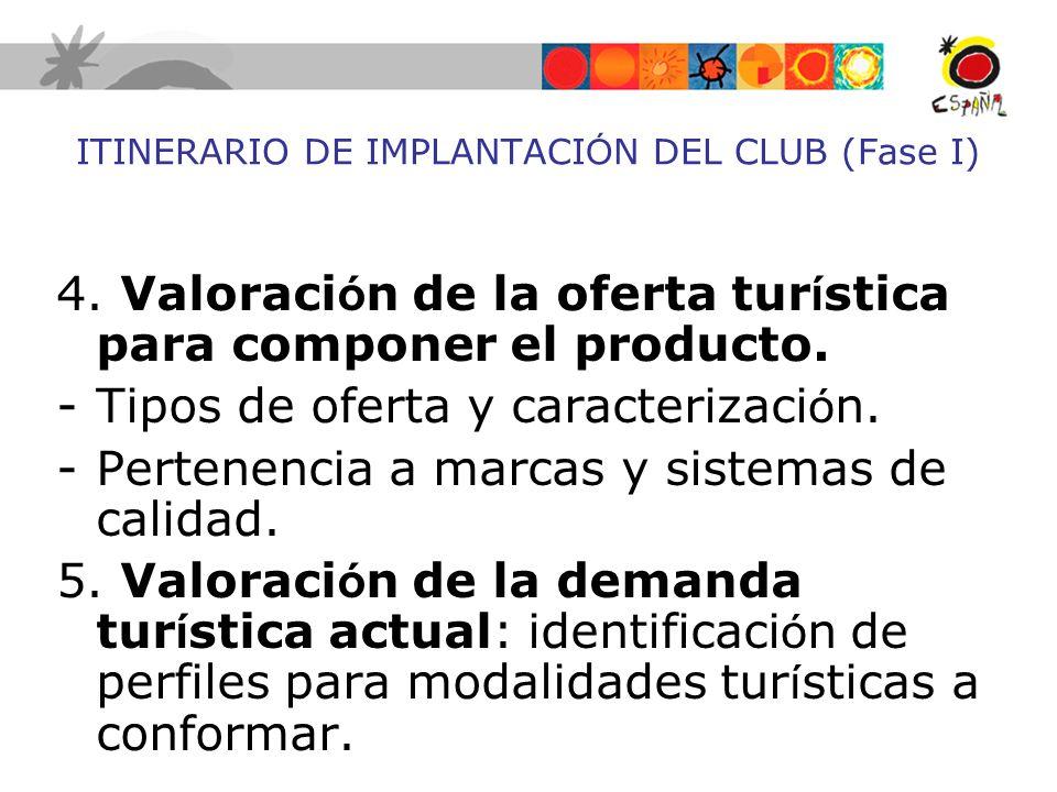 ITINERARIO DE IMPLANTACIÓN DEL CLUB (Fase I)