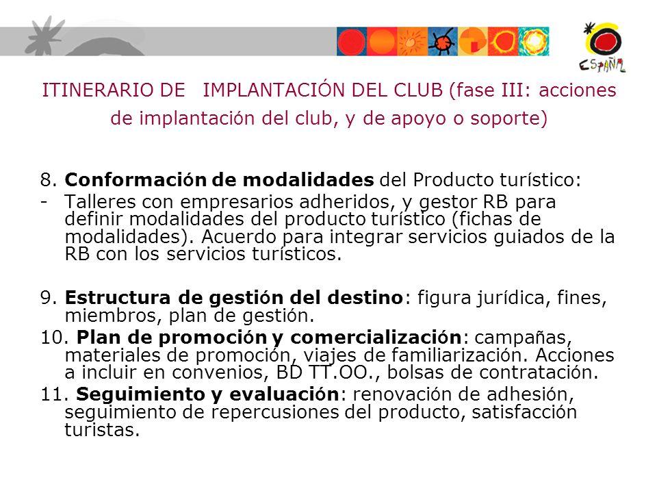 ITINERARIO DE IMPLANTACIÓN DEL CLUB (fase III: acciones de implantación del club, y de apoyo o soporte)