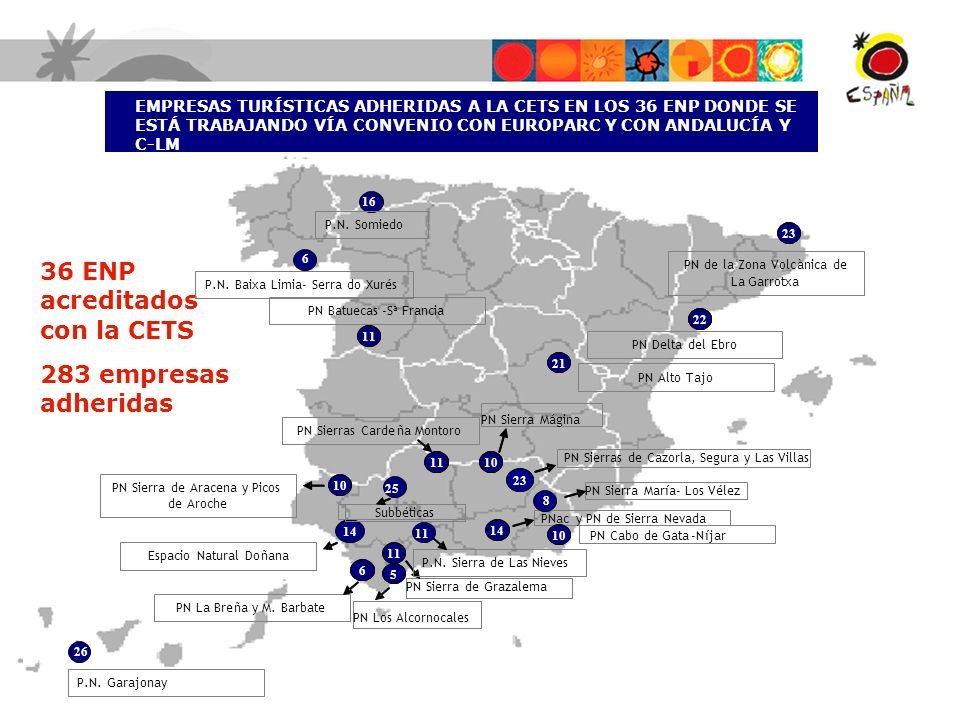 30 ENP acreditados con la CETS 188 empresas adheridas 36 ENP