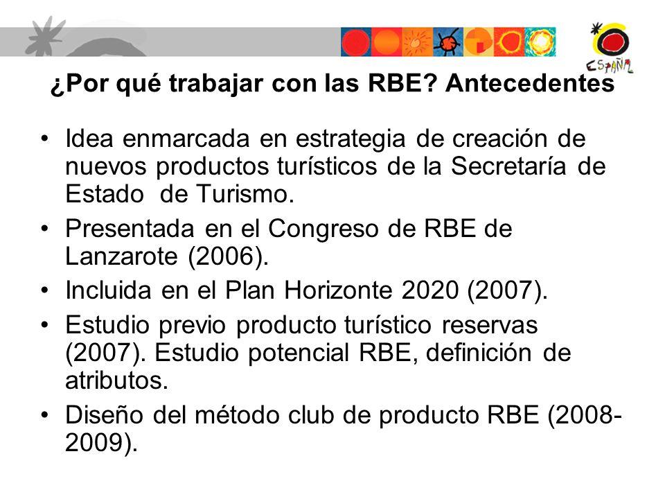 ¿Por qué trabajar con las RBE Antecedentes