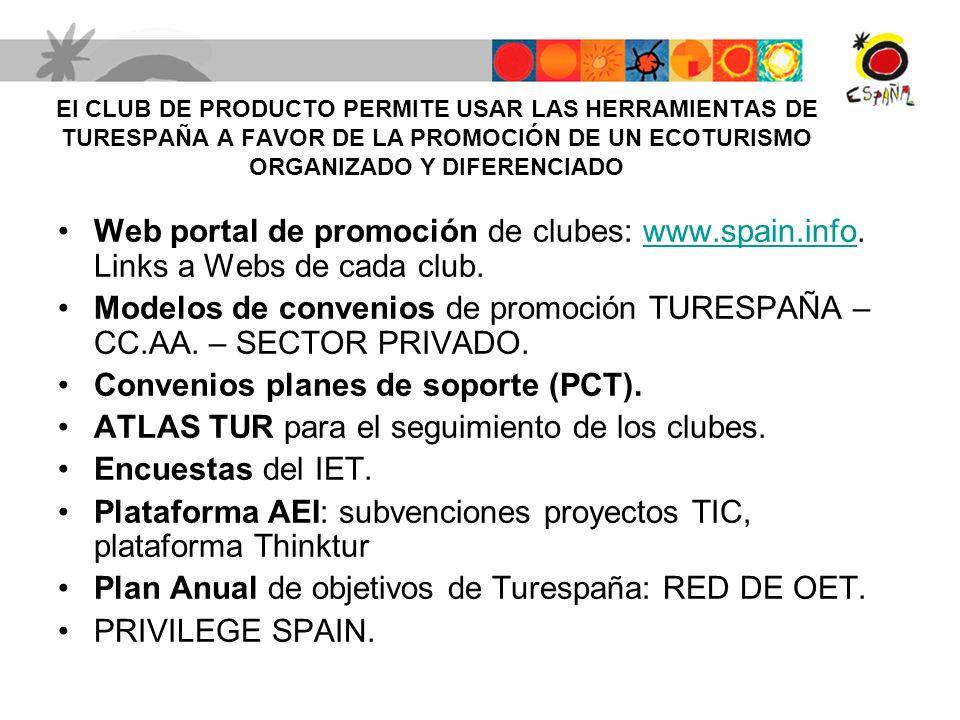Modelos de convenios de promoción TURESPAÑA – CC.AA. – SECTOR PRIVADO.