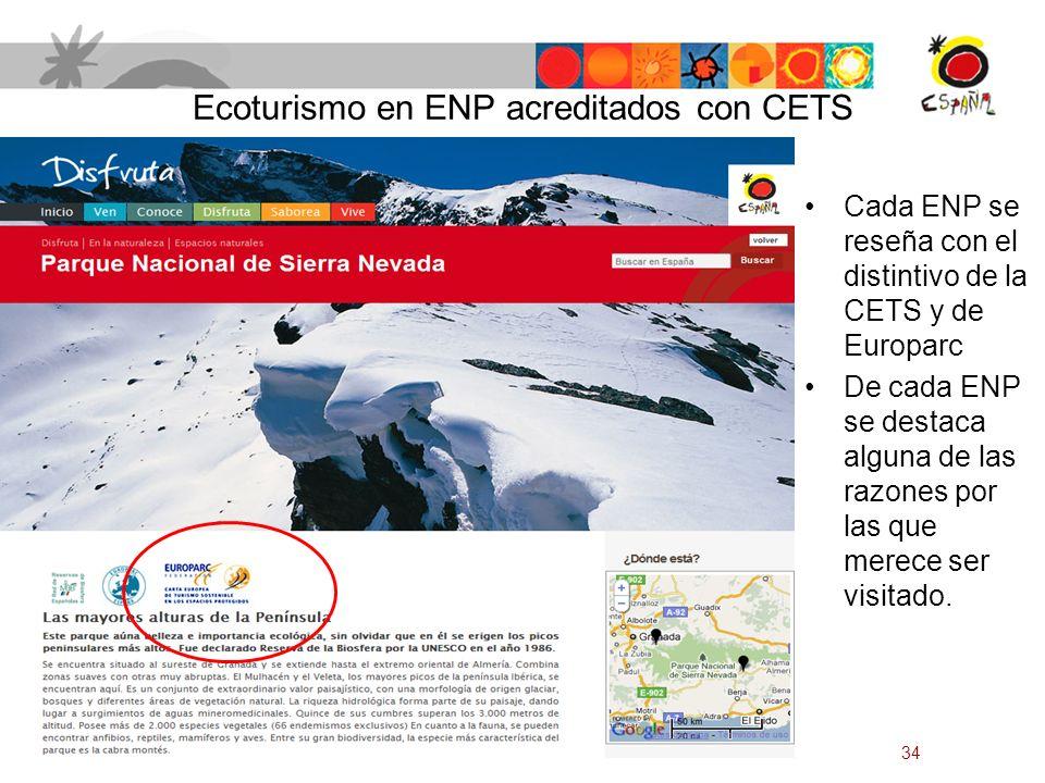 Ecoturismo en ENP acreditados con CETS