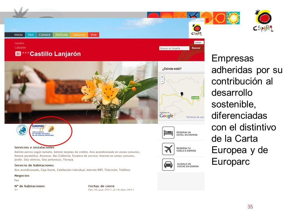 Empresas adheridas por su contribución al desarrollo sostenible, diferenciadas con el distintivo de la Carta Europea y de Europarc