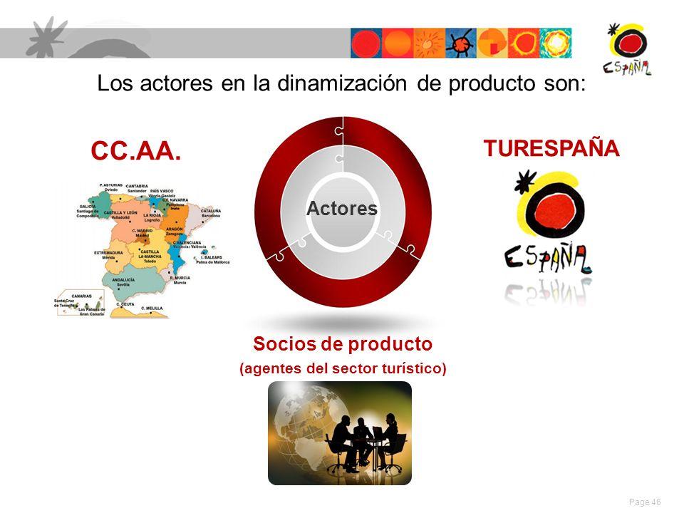Los actores en la dinamización de producto son: