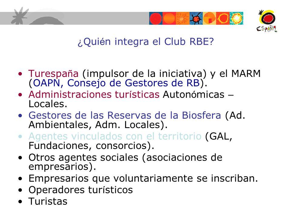 ¿Quién integra el Club RBE