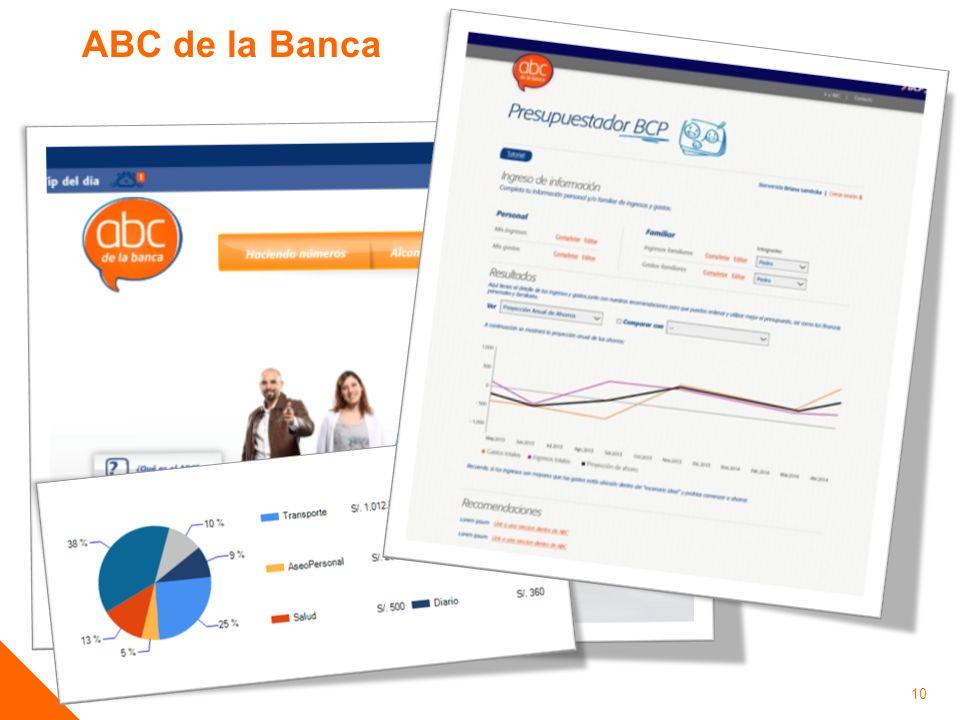 ABC de la Banca EDUCACIÓN FINANCIERA TIPS